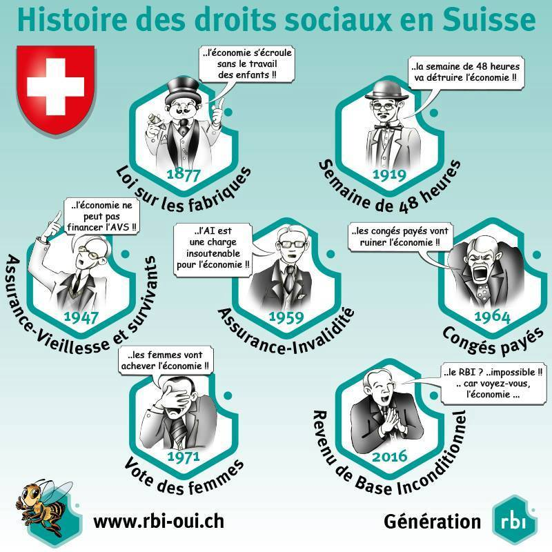 Revenu de Base Inconditionnel en Suisse