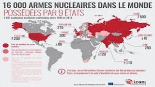 16000 bombes nucléaires