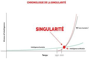 singularité technologique
