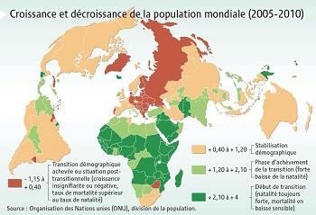 problème explosif de la surpopulation...