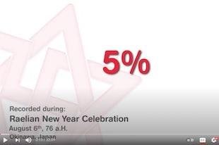 5% de chances de survie de l'Humanité
